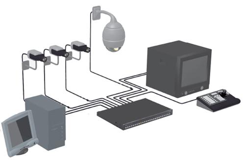 konferens-sistemy